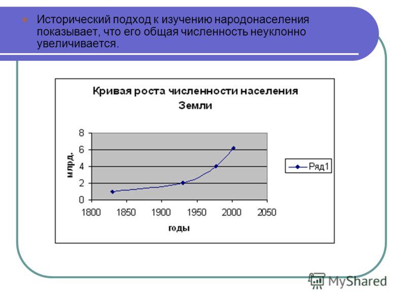 Исторический подход к изучению народонаселения показывает, что его общая численность неуклонно увеличивается.
