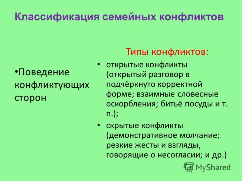 Классификация семейных конфликтов Типы конфликтов: ценностные; позиционные; сексуальные; эмоциональные; хозяйственно - экономические Источник конфликта