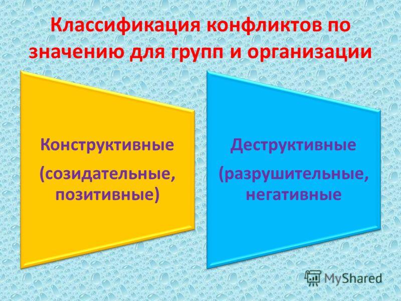 Смешанные конфликты - вертикальные и горизонтальные составляющие