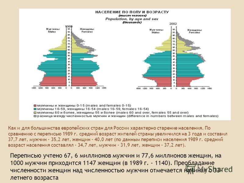 Как и для большинства европейских стран для России характерно старение населения. По сравнению с переписью 1989 г. средний возраст жителей страны увеличился на 3 года и составил 37,7 лет, мужчин - 35,2 лет, женщин - 40,0 лет (по данным переписи насел