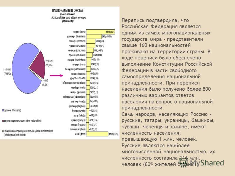 Перепись подтвердила, что Российская Федерация является одним из самых многонациональных государств мира - представители свыше 160 национальностей проживают на территории страны. В ходе переписи было обеспечено выполнение Конституции Российской Федер