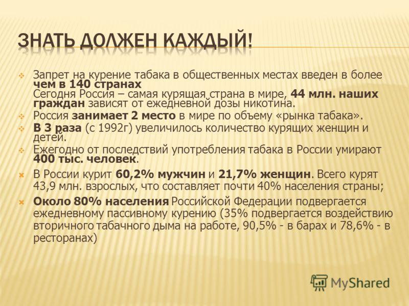 Запрет на курение табака в общественных местах введен в более чем в 140 странах Сегодня Россия – самая курящая страна в мире, 44 млн. наших граждан зависят от ежедневной дозы никотина. Россия занимает 2 место в мире по объему «рынка табака». В 3 раза