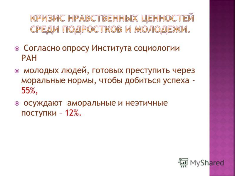 Согласно опросу Института социологии РАН молодых людей, готовых преступить через моральные нормы, чтобы добиться успеха - 55%, осуждаю т аморальные и неэтичные поступки – 12%.