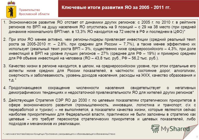 Правительство Ярославской области 8 Ключевые итоги развития ЯО за 2005 - 2011 гг. 1.Экономическое развитие ЯО отстает от динамики других регионов: с 2005 г. по 2010 г. в рейтинге регионов по ВРП на душу населения ЯО опустилась на 9 позиций – с 29 на