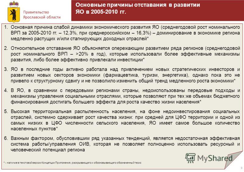Правительство Ярославской области 9 Основные причины отставания в развитии ЯО в 2005-2010 гг. 1.Основная причина слабой динамики экономического развития ЯО (среднегодовой рост номинального ВРП за 2005-2010 гг. – 12,3%, при среднероссийском – 16,3%) –