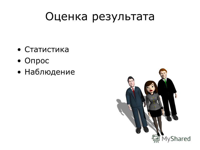 Оценка результата Статистика Опрос Наблюдение