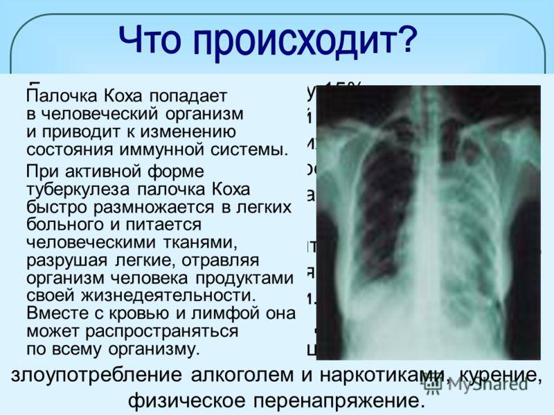 Болезнь развивается лишь у 15% процентов лиц, заразившихся микобактерией туберкулеза. Главной причиной этого является снижение иммунитета. К факторам, снижающим уровень иммунитета, относятся: простудные заболевания, грипп, инфекционные заболевания (в