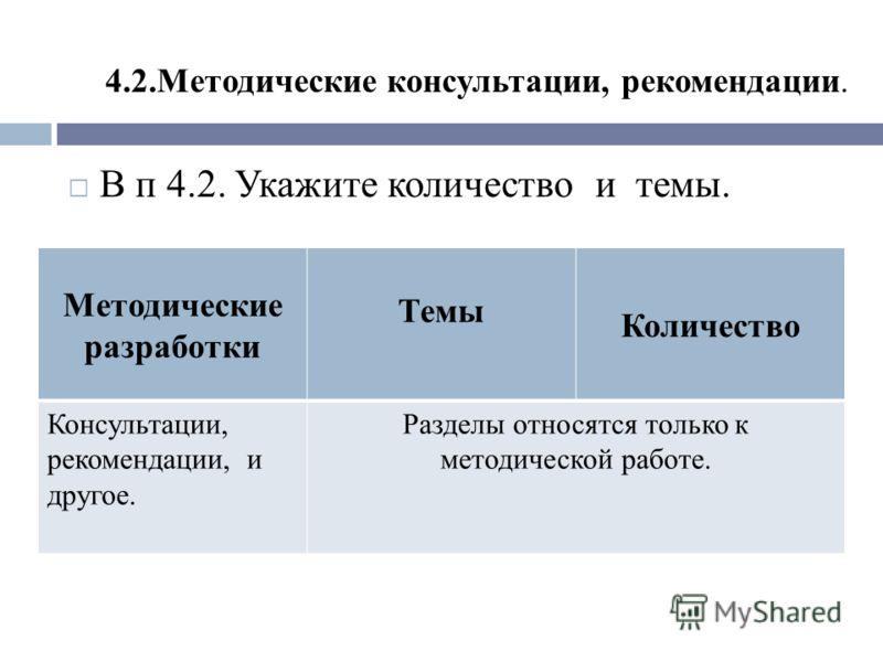В п 4.2. Укажите количество и темы. 4.2.Методические консультации, рекомендации. Методические разработки Темы Количество Консультации, рекомендации, и другое. Разделы относятся только к методической работе.