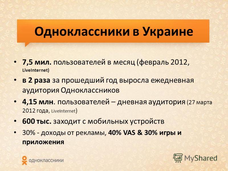 Одноклассники в Украине 7,5 мил. пользователей в месяц (февраль 2012, LiveInternet) в 2 раза за прошедший год выросла ежедневная аудитория Одноклассников 4,15 млн. пользователей – дневная аудитория (27 марта 2012 года, LiveInternet ) 600 тыс. заходит