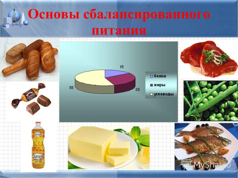 Основы сбалансированного питания