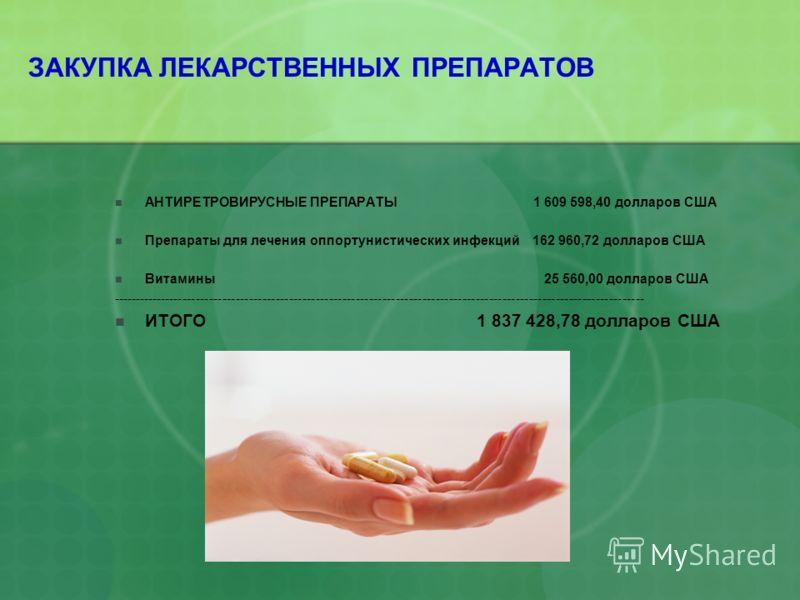 ЗАКУПКА ЛЕКАРСТВЕННЫХ ПРЕПАРАТОВ АНТИРЕТРОВИРУСНЫЕ ПРЕПАРАТЫ 1 609 598,40 долларов США Препараты для лечения оппортунистических инфекций 162 960,72 долларов США Витамины 25 560,00 долларов США ---------------------------------------------------------