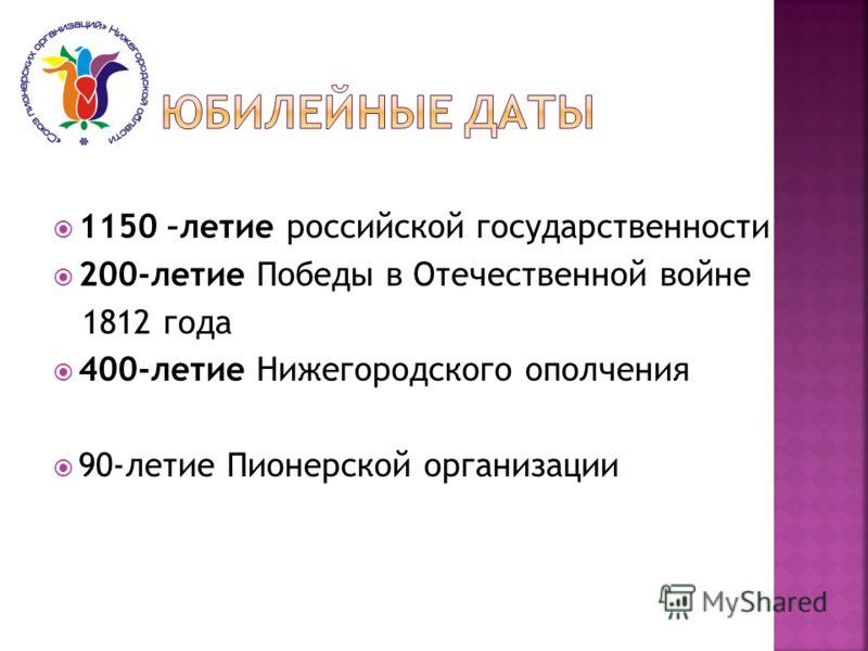 1150 –летие российской государственности 200-летие Победы в Отечественной войне 1812 года 400-летие Нижегородского ополчения 90-летие Пионерской организации
