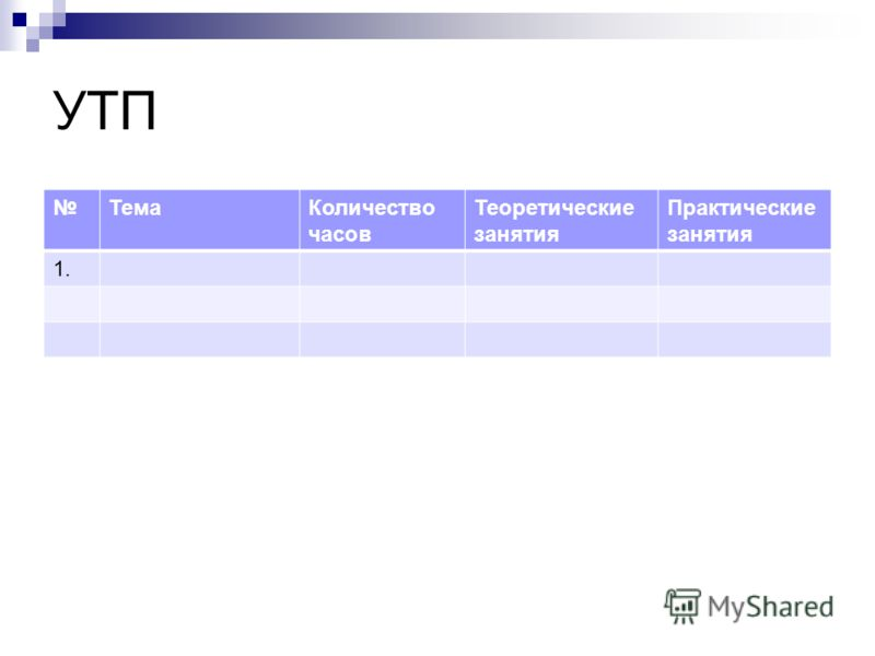 УТП ТемаКоличество часов Теоретические занятия Практические занятия 1.