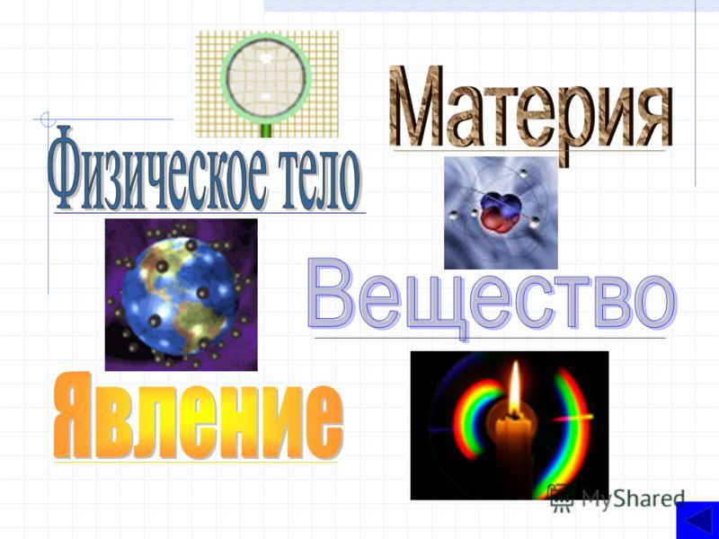 11 Что изучает физика? Явления природы механические тепловые электрические световые магнитные
