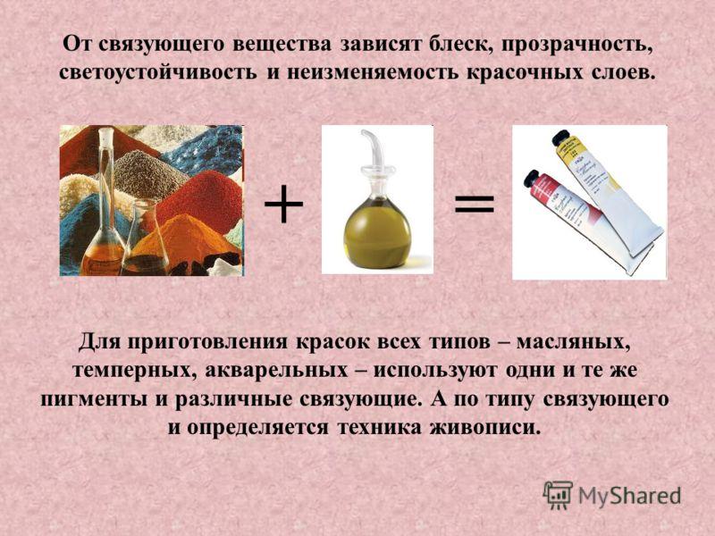 Для приготовления красок всех типов – масляных, темперных, акварельных – используют одни и те же пигменты и различные связующие. А по типу связующего и определяется техника живописи. От связующего вещества зависят блеск, прозрачность, светоустойчивос