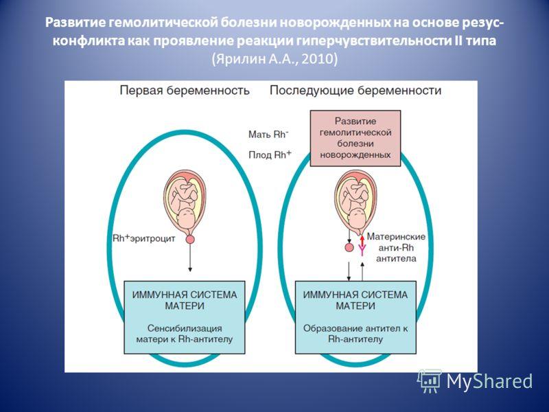 3. Патофизиологическая стадия Аллергические реакции 2-го типа могут иметь место при переливании иногруппной крови, при резус-конфликте, трансплантации органов; при лекарственной аллергии (с развитием лейкопении, тромбоцитопении, гемолитической анемии