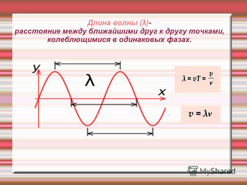 Длина волны ( λ )- расстояние между ближайшими друг к другу точками, колеблющимися в одинаковых фазах.