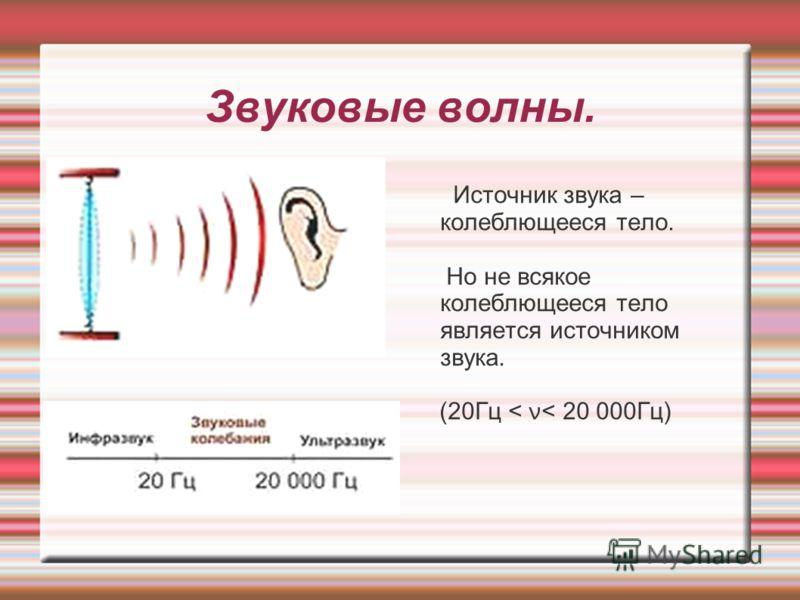 Звуковые волны. Источник звука – колеблющееся тело. Но не всякое колеблющееся тело является источником звука. (20Гц < ν < 20 000Гц)