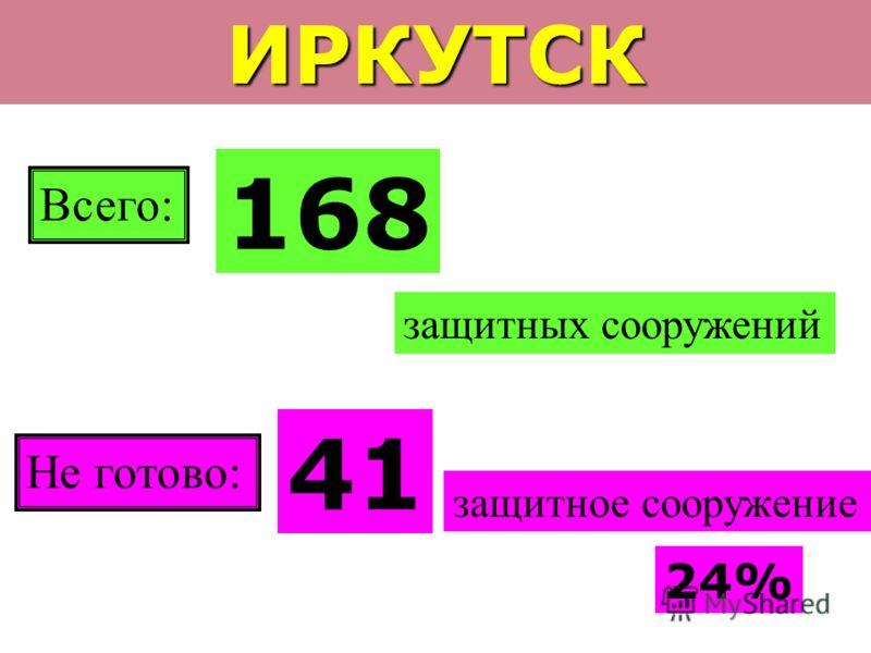 ИРКУТСК Всего: 168 защитных сооружений Не готово: 41 защитное сооружение 24%