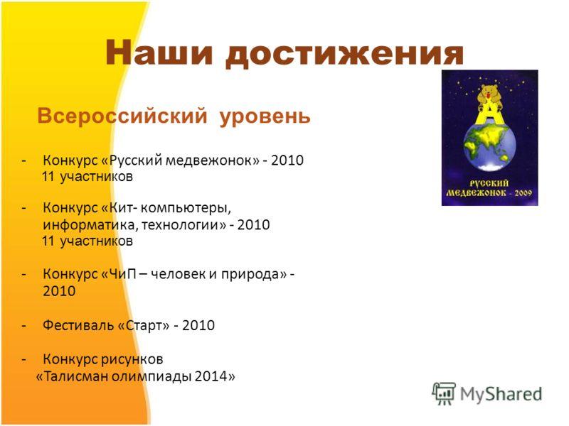 Наши достижения Всероссийский уровень -Конкурс «Русский медвежонок» - 2010 11 участников -Конкурс «Кит- компьютеры, информатика, технологии» - 2010 11 участников -Конкурс «ЧиП – человек и природа» - 2010 -Фестиваль «Старт» - 2010 -Конкурс рисунков «Т