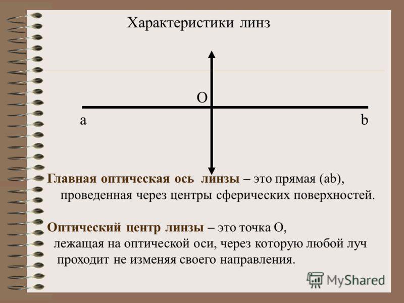Главная оптическая ось линзы – это прямая (аb), проведенная через центры сферических поверхностей. Оптический центр линзы – это точка О, лежащая на оптической оси, через которую любой луч проходит не изменяя своего направления. ab O Характеристики ли