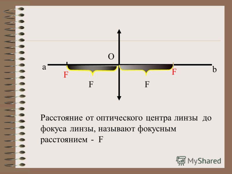 a b O F F F F Расстояние от оптического центра линзы до фокуса линзы, называют фокусным расстоянием - F
