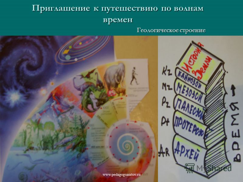 Приглашение к путешествию по волнам времен Геологическое строение www.pedagogsaratov.ru