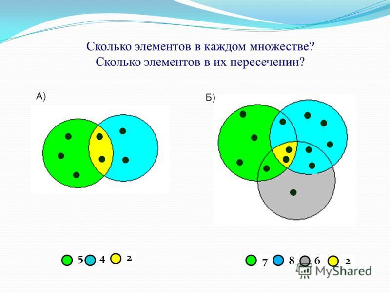 5 Сколько элементов в каждом множестве? Сколько элементов в их пересечении? А) Б) 4 7 2 8 6 2