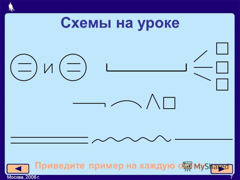 Москва, 2006 г.7 Схемы на уроке Приведите пример на каждую схему