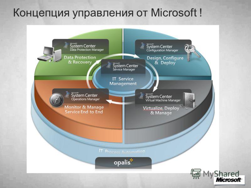 Концепция управления от Microsoft !