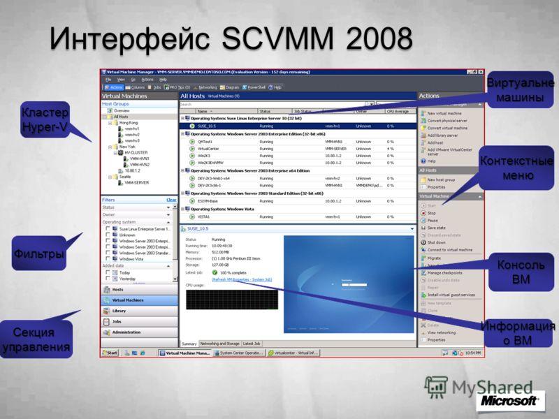 Интерфейс SCVMM 2008 КонсольВМ КластерHyper-V Секцияуправления Фильтры Контекстные меню меню Информация о ВМ Виртуальнемашины