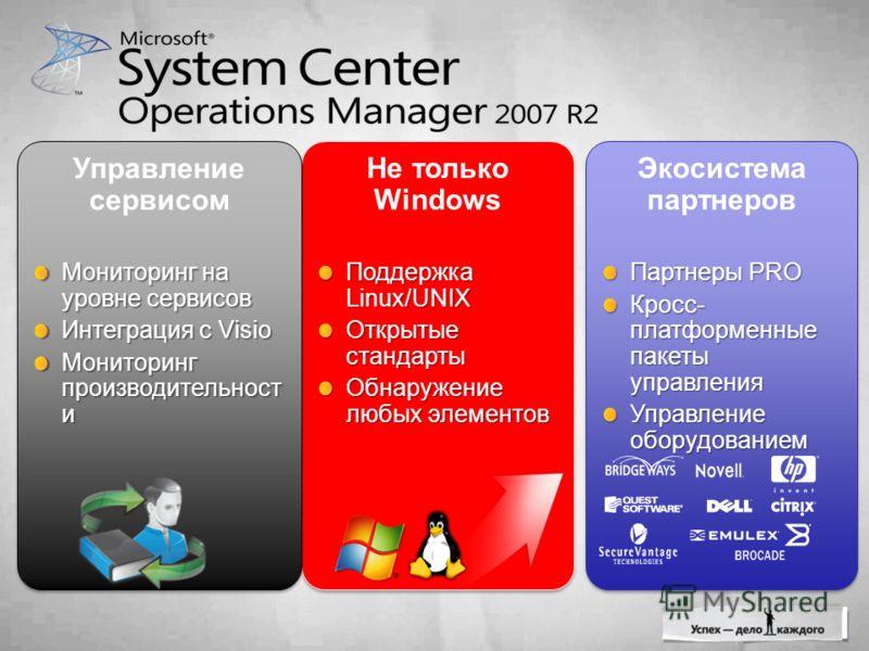 Экосистема партнеров Партнеры PRO Кросс- платформенные пакеты управления Управление оборудованием Экосистема партнеров Партнеры PRO Кросс- платформенные пакеты управления Управление оборудованием Не только Windows Поддержка Linux/UNIX Открытые станда
