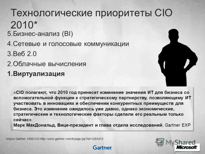 Технологические приоритеты CIO 2010* 5.Бизнес-анализ (BI) 4.Сетевые и голосовые коммуникации 3.Веб 2.0 2.Облачные вычисления 1.Виртуализация *опрос Gartner 1586 CIO http://www.gartner.com/it/page.jsp?id=1283413 «CIO полагают, что 2010 год принесет из