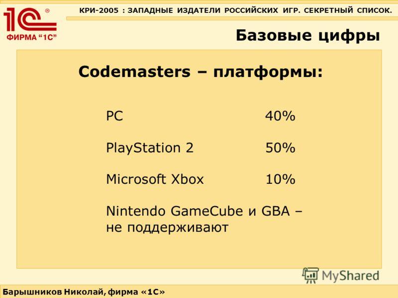 КРИ-2005 : ЗАПАДНЫЕ ИЗДАТЕЛИ РОССИЙСКИХ ИГР. СЕКРЕТНЫЙ СПИСОК. Барышников Николай, фирма «1С» Базовые цифры Codemasters – платформы: PC 40% PlayStation 2 50% Microsoft Xbox 10% Nintendo GameCube и GBA – не поддерживают