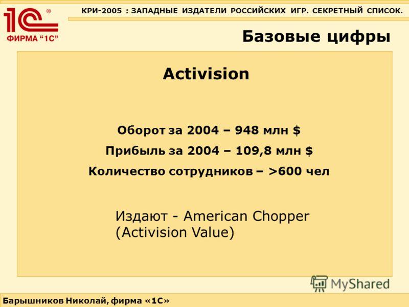 КРИ-2005 : ЗАПАДНЫЕ ИЗДАТЕЛИ РОССИЙСКИХ ИГР. СЕКРЕТНЫЙ СПИСОК. Барышников Николай, фирма «1С» Базовые цифры Activision Оборот за 2004 – 948 млн $ Прибыль за 2004 – 109,8 млн $ Количество сотрудников – >600 чел Издают - American Chopper (Activision Va