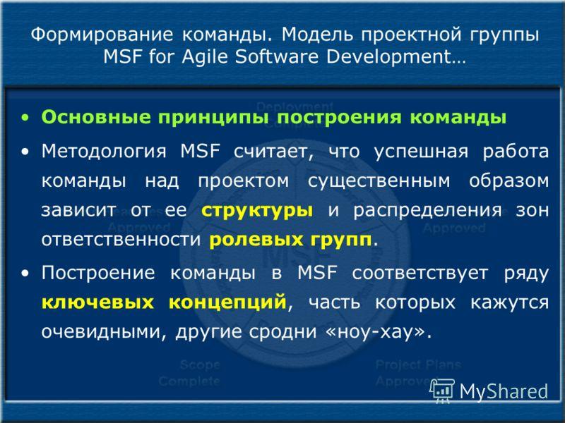 Формирование команды. Модель проектной группы MSF for Agile Software Development… Основные принципы построения команды Методология MSF считает, что успешная работа команды над проектом существенным образом зависит от ее структуры и распределения зон