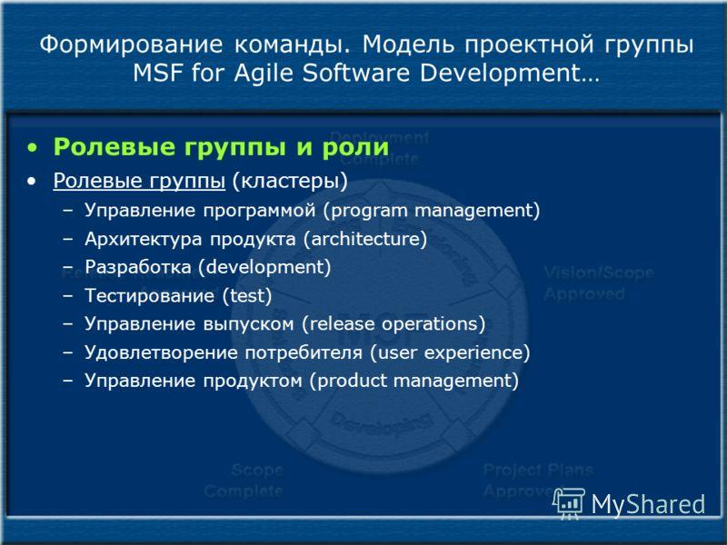 Формирование команды. Модель проектной группы MSF for Agile Software Development… Ролевые группы и роли Ролевые группы (кластеры) –Управление программой (program management) –Архитектура продукта (architecture) –Разработка (development) –Тестирование
