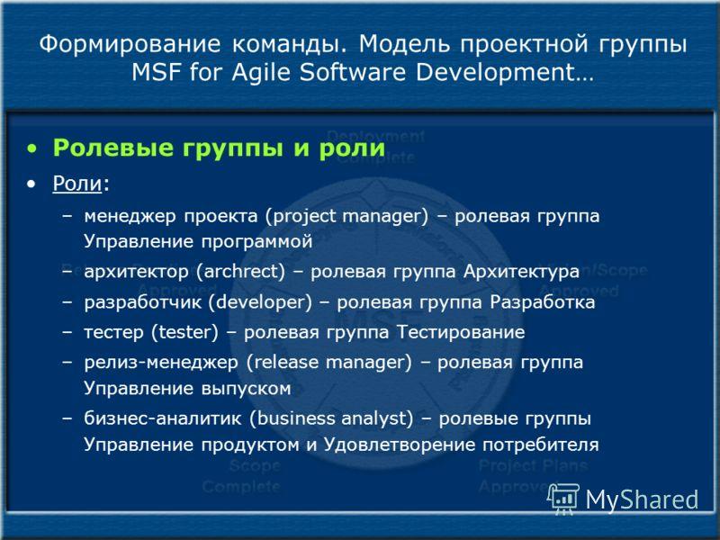 Формирование команды. Модель проектной группы MSF for Agile Software Development… Ролевые группы и роли Роли: –менеджер проекта (project manager) – ролевая группа Управление программой –архитектор (archrect) – ролевая группа Архитектура –разработчик