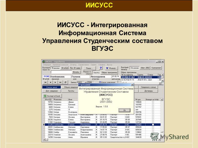 ИИСУСС ИИСУСС - Интегрированная Информационная Система Управления Студенческим составом ВГУЭС