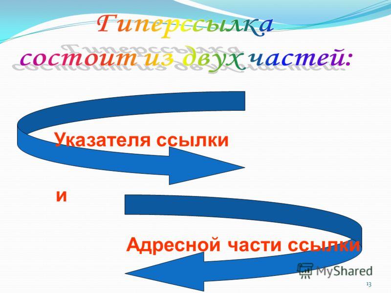 13 Указателя ссылки Адресной части ссылки и