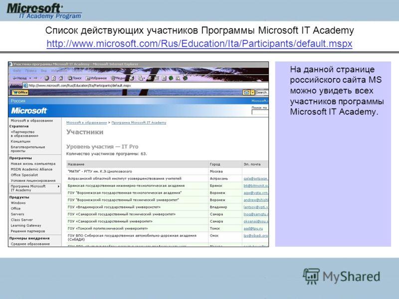Список действующих участников Программы Microsoft IT Academy http://www.microsoft.com/Rus/Education/Ita/Participants/default.mspx http://www.microsoft.com/Rus/Education/Ita/Participants/default.mspx На данной странице российского сайта MS можно увиде