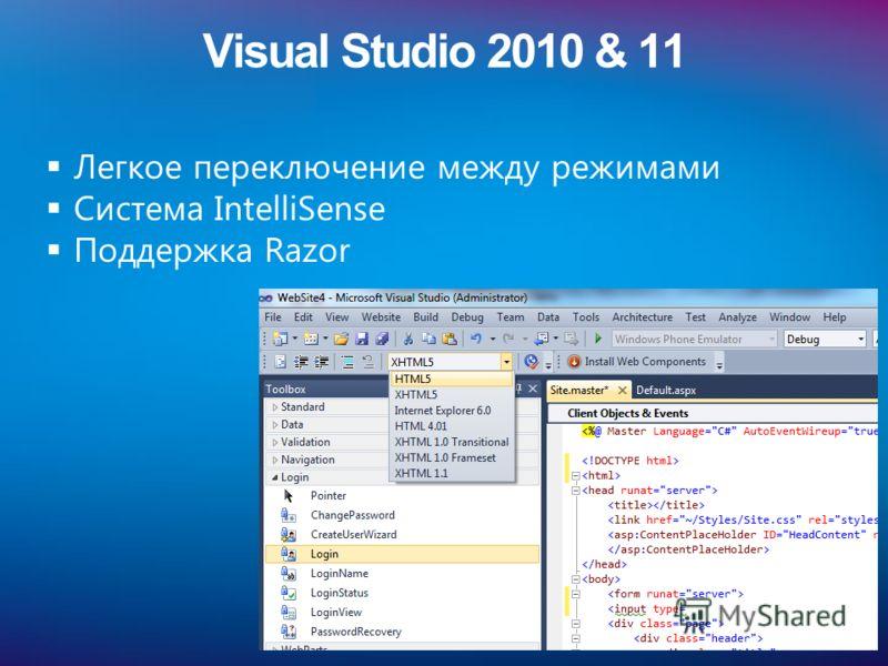 Visual Studio 2010 & 11 Легкое переключение между режимами Система IntelliSense Поддержка Razor