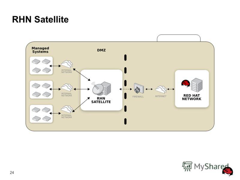24 RHN Satellite