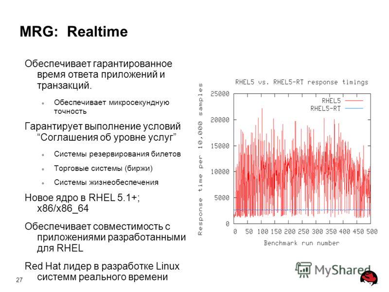 27 MRG: Realtime Обеспечивает гарантированное время ответа приложений и транзакций. Обеспечивает микросекундную точность Гарантирует выполнение условий Соглашения об уровне услуг Системы резервирования билетов Торговые системы (биржи) Системы жизнеоб