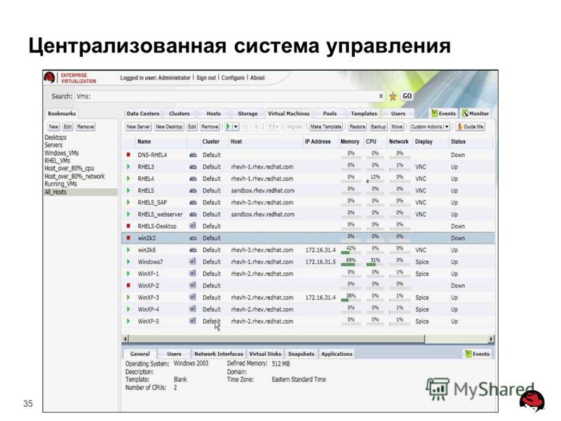 35 Централизованная система управления