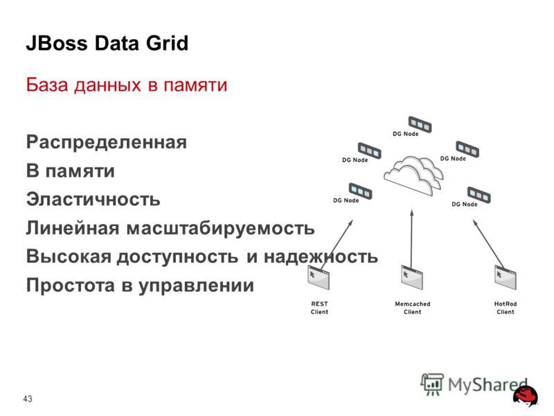 43 База данных в памяти Распределенная В памяти Эластичность Линейная масштабируемость Высокая доступность и надежность Простота в управлении JBoss Data Grid