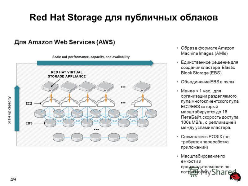 49 Образ в формате Amazon Machine Images (AMIs) Единственное решение для создания кластера Elastic Block Storage (EBS) Объединение EBS в пулы Менее < 1 час, для организации разделяемого пула многоклиентского пула EC2/EBS который масштабируется до 16