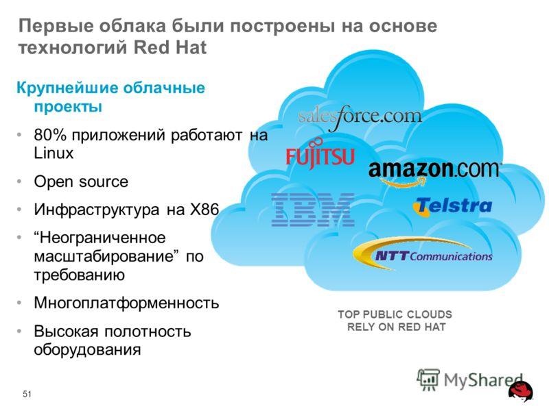 51 TOP PUBLIC CLOUDS RELY ON RED HAT Первые облака были построены на основе технологий Red Hat Крупнейшие облачные проекты 80% приложений работают на Linux Open source Инфраструктура на X86 Неограниченное масштабирование по требованию Многоплатформен