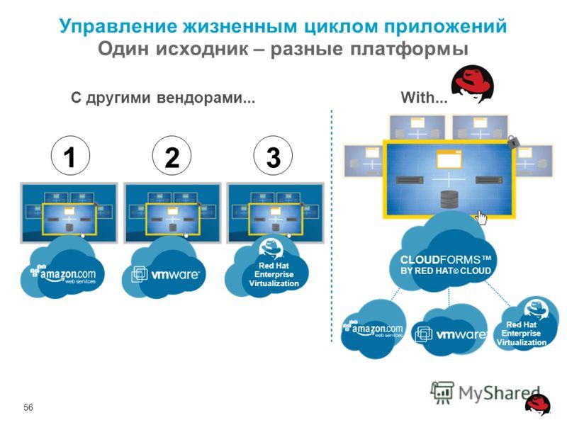 56 CLOUDFORMS BY RED HAT © CLOUD Управление жизненным циклом приложений Один исходник – разные платформы С другими вендорами...With... 1 23 Red Hat Enterprise Virtualization Red Hat Enterprise Virtualization