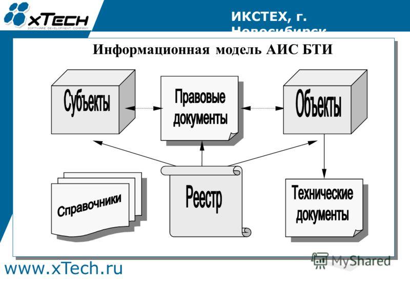 www.xTech.ru ИКСТЕХ, г. Новосибирск Информационная модель АИС БТИ